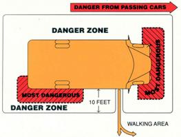 School Bus Danger Zones | Schmitty & Sons